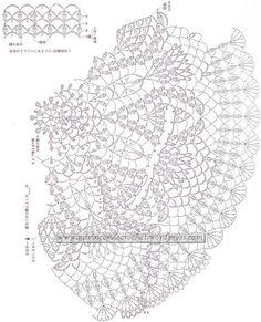 Mi Rincon de Crochet | Un lugar para compartir !!! | Página 69