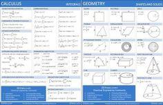 6 excelentes sitios para resolver problemas de matemáticas y graficar