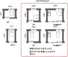 トイレ | シニアが快適に暮らすための間取りのヒント | 間取りのヒント | すむすむ | Panasonic Japan Apartment, Human Centered Design, Japanese House, Mobile Home, Autocad, House Floor Plans, Toilet, Home Goods, Furniture Design