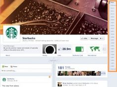 14 Ways New Facebook Betrays Small Business