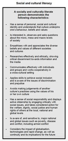 43 Society And Culture The Social And Cultural World Resources Edss 325 Ideas Society Culture Social