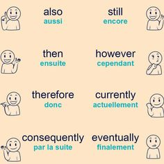 Learn French Verbs Foreign Language How To Learn French Teaching French Verbs, French Grammar, French Phrases, French Quotes, French Expressions, French Language Lessons, French Language Learning, French Lessons, French Flashcards