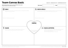 The Team Canvas is Business Model Canvas for teamwork. It is an effective technique to facilitate getting teams aligned about their goals, values. Brand Management, Business Management, Project Management, Canvas Business Model, Value Proposition Canvas, What Is Marketing, Marketing Ideas, Behavioral Economics, Social Business