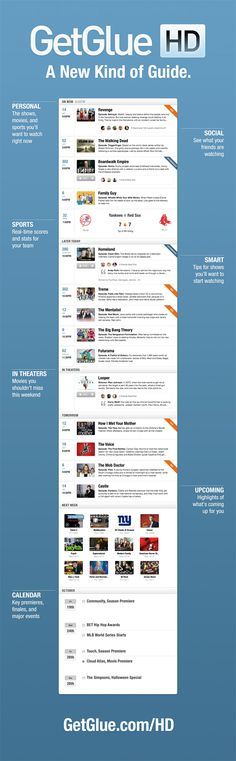 http://GetGlue.com/HD Poster shows how they expect to evolve the #socialtv with their new second screen app.