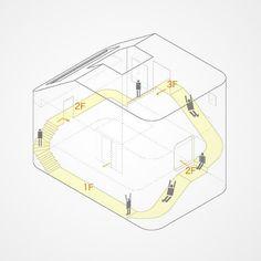 【画像】世界の一風変わった家10軒 「透明な家」「貝殻の家」「すべり台の家」など
