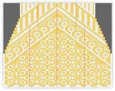 Kääty-villasukat – Mia Sumellin ohje   Meillä kotona Fun Projects, Mittens, Needlework, Knit Crochet, Outdoor Blanket, Knitting, Crocheting, Hot, Tejidos