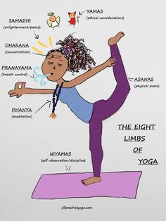 Jill Paschal Yoga Blogॐ — The 8 Limbs of Yoga are at the heart of...