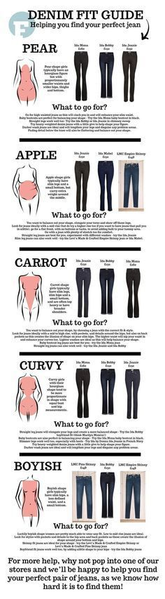 Perfect Denim Fit Guide according to Body Shape