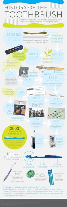 History of the Toothbrush - American Student Dental Association Infographic