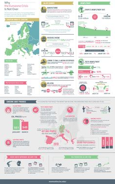 Why-the-Eurozone-Crisis-is-Not-Over.jpg (2000×3193)