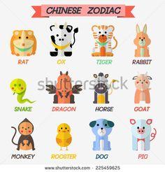 Chinese Zodiac, Horoscope by isky1989