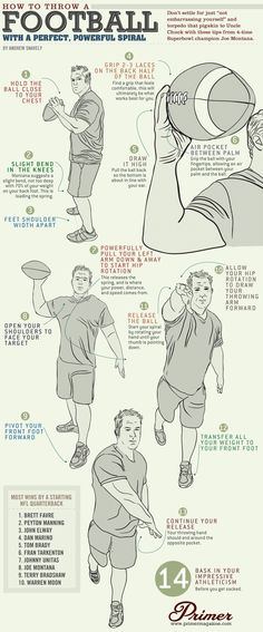 Football Positions Following Diagram Shows You Football