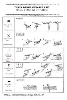 BELAJAR MERAJUT: Basic Crochet Stitch (Tusuk Merajut Kait Dasar)