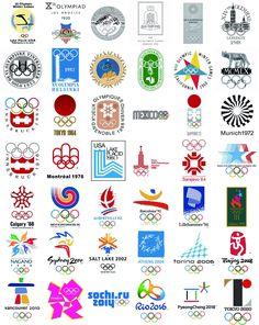 What Are Symbols, Olympic Logo, Lillehammer, Branding, Brand Identity, Information Design, Winter Games, Game Logo, Kids Logo