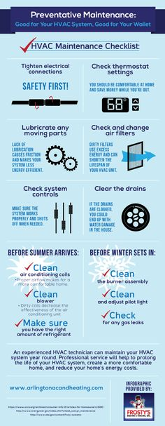 Adjusting your thermostat when you leave your home helps you save money on energy costs. Plus, this practice is good for your HVAC system! Learn about preventative maintenance in this infographic from Frosty's Heating & Cooling, Inc. Source: http://www.arlingtonacandheating.com/613491/2012/12/20/preventive-maintenance-good-for-your-hvac-system-good-for-your-wallet-infographic.html