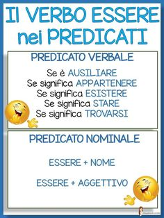 Il verbo essere nei predicati Italian Grammar, Italian Vocabulary, Italian Language, Classroom Posters, Math Classroom, Math Word Walls, Core I, Math Poster, Math Words