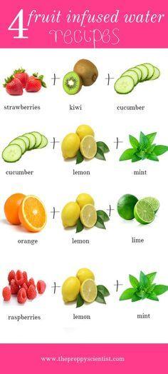 Agua con sabores saludables