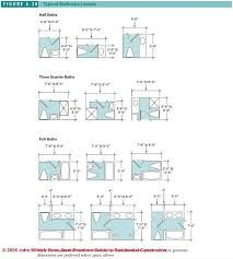 Image result for bathroom lay out dimensions 5 feet by 8 feet