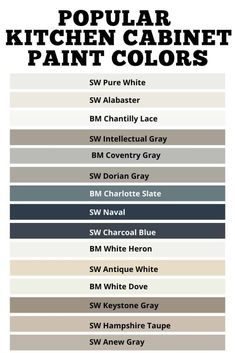 Home Interior Paint Need a Kitchen Cabinet Paint Colors? Check out these 15 popular cabinet paint colors Interior Paint Need a Kitchen Cabinet Paint Colors? Check out these 15 popular cabinet paint colors Farmhouse Kitchen Cabinets, Kitchen Redo, New Kitchen, Paint For Kitchen Cabinets, Kitchen Ideas, Best Paint For Cabinets, Gally Kitchen, Best Cabinet Paint, Best Paint For Kitchen