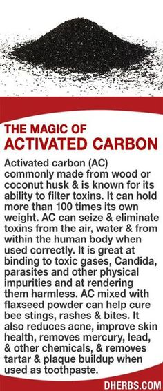 Activated carbon (AC) commonly made from wood or coconut husk is known for its