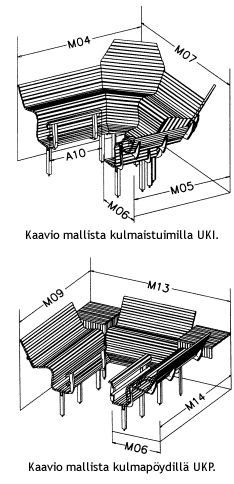 Benches Kuopio | Singular comfort for your sauna