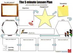 The wonderful original 5 Minute Lesson Plan by @TeacherToolKit #ukedchat http://www.pinterest.com/pin/525232375265570377/… pic.twitter.com/v1isX0msD6