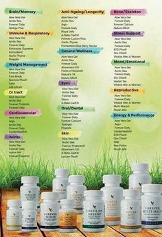 Supplements from forever living ...the healthy you! 001002485258.fbo.foreverliving.com usa