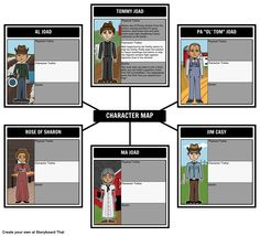 grapes of wrath character analysis