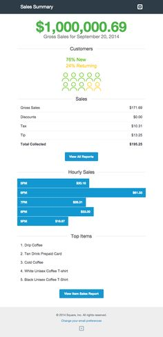Your Daily Sales Summary Report for September 2014 - Really Good Emails Congratulations Email, Report Design, Best Email, Email Templates, Email Design, Web Design Inspiration, Summary, Marketing, Ecommerce