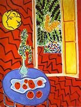 Henri Matisse Paintings Names Henri Matisse Famous Paintings