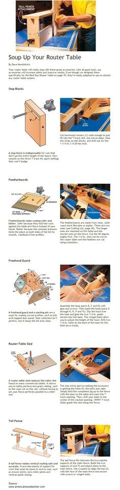 Soup Up Your Router Table | WoodworkerZ.com