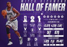 b0152ab41 Mitch Richmond Hall Of Fame Famous Sports