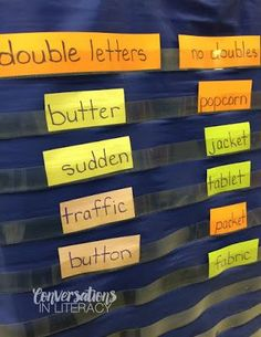 Build Fluency with Multisyllabic Word Study- 2 syllable words with double consonants