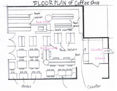 1000 images about cafe floor plan on pinterest floor for Store floor plan maker
