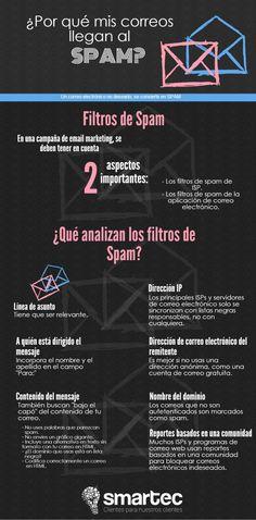 ¿Por qué mis correos se van al spam? #infografia #infographic