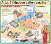 """Résultat de recherche d'images pour """"cm exposé rome antique"""" Ap French, Study French, French History, Learn French, Ancient Rome, Ancient History, History Of Wine, Art History, Rome Art"""