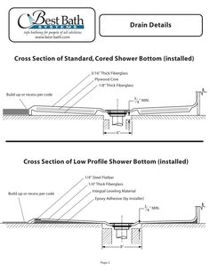Linear Drain Joisted Wood Floor Installation  Details