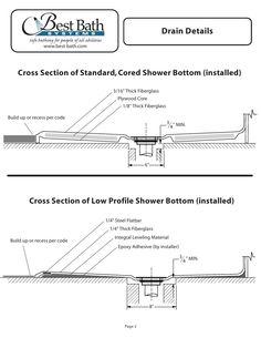 13 Best Floor Drain Details Images Floor Drains