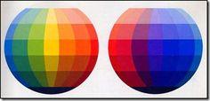 TheLandofColor.com | ColorPodz 18 - Color Theorist Johannes Itten - TheLandofColor.com