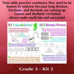 RHYTHMS N' STORIES N'PATTERNS improves third grade homeschool math knowledge and skills using classic poetry, songs, limericks, and tongue twisters along with recitation and movement. Combine skills practice with play, using familiar (and math-friendly) games. Form drawing as well as creation and house building stories are integrated with math concepts, and can be taught or told all year. The number tricks and patterns include accompanying movement and illustration suggestions and ideas.