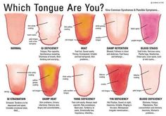 What Does Your Tongue Say About You? TIL Chinese Tongue Diagnosis can tell you more then thousands of dollars in blood testing | 18 Amazing Body Hacks That Will Improve Your Life