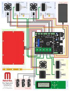Electronics for Replicator (http://store.makerbot.com/replicator-404.html)