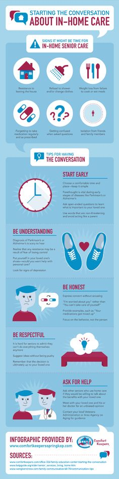 It's best to start the conversation about in-home senior care with your loved one early. This forethought is vital during the early stages of diseases like Parkinson's or Alzheimer's. For tips on having this important conversation, take a look at this infographic. #elderlycare