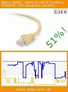 Belkin Cat5e - Cable de red (0.5 metros, RJ45M/M, UTP, Snagless), amarillo (Accesorio). Baja 51%! Precio actual 3,16 €, el precio anterior fue de 6,40 €. https://www.adquisitio.es/fabricado-marca/belkin-a3l791b50cm-yls