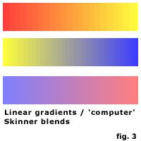 Colour Wheels - Excellent site for learning possible mixes.  #Polymer #Clay #Colormix