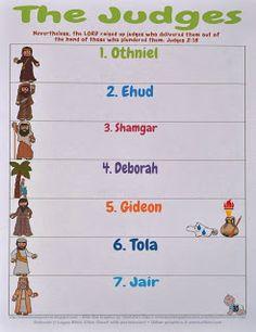 Judges Worksheet - have kids fill in information on each judge