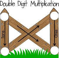 Mini Lesson:  Double Digit Multiplication.  Unique visual way to teach how to multiply more than one digit.