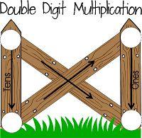 Mini Lesson: Double Digit Multiplication. Unique visual way to teach ...