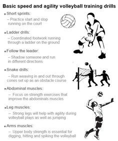 Traditional exercise programs can not cut for competitive volleyball players. conditioning drills and exercises that target volleyball. Volleyball Training, Volleyball Memes, Volleyball Skills, Volleyball Practice, Volleyball Workouts, Coaching Volleyball, Volleyball Players, Volleyball Positions, Volleyball Motivation