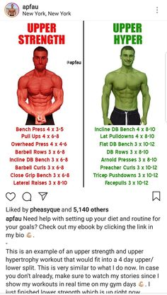 Upper Body Strength  Vs Upper Body Hypertrophy